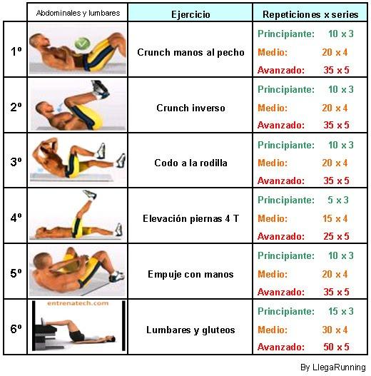 Tabla-ejercicios-abdominales-y-lumbares
